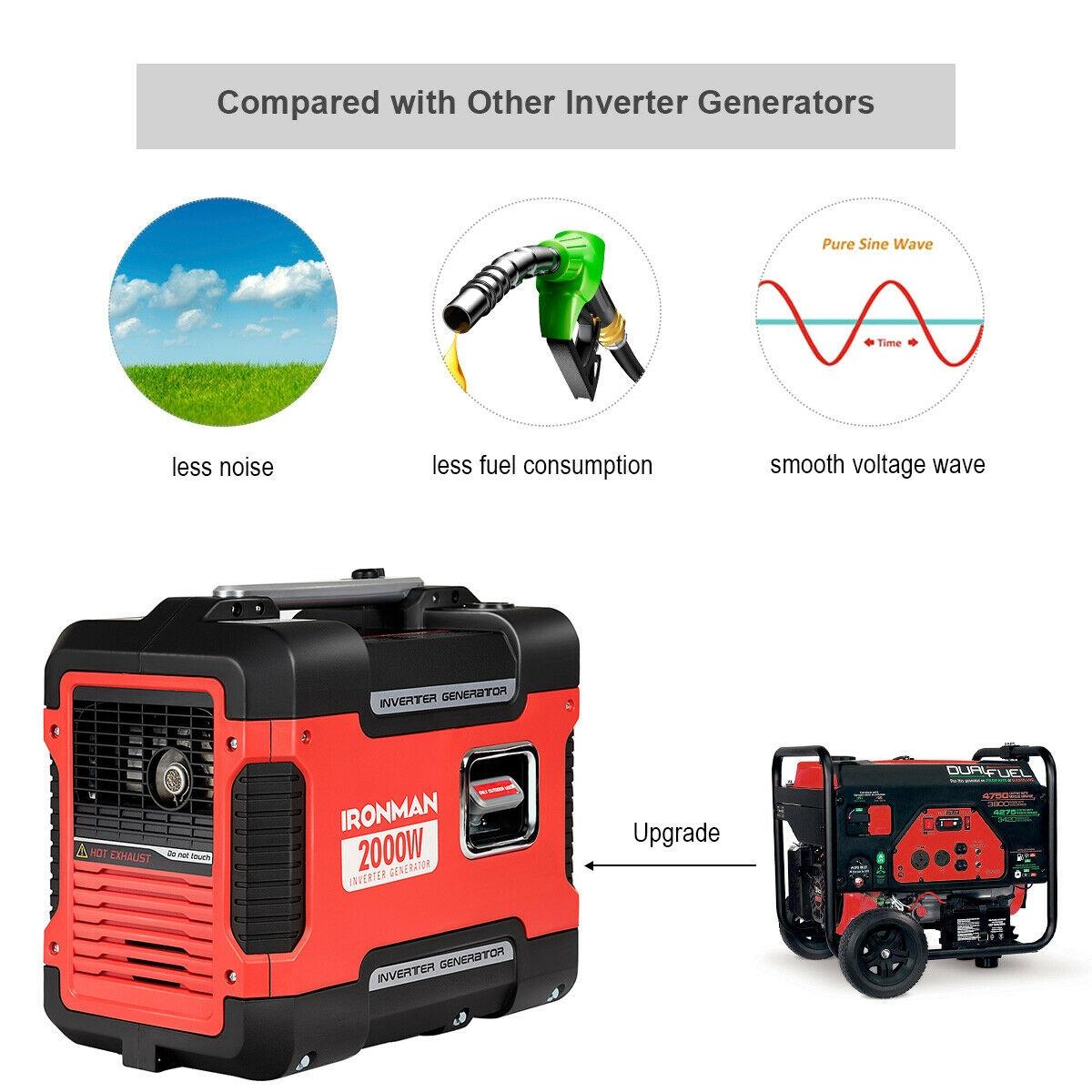 2000 w Portable Single Cylinder Inverter Gasoline Generator
